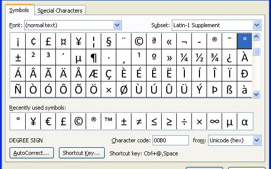 Special Characters and Symbols